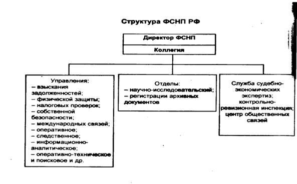 Правоохранительные органы: общая характеристика и система